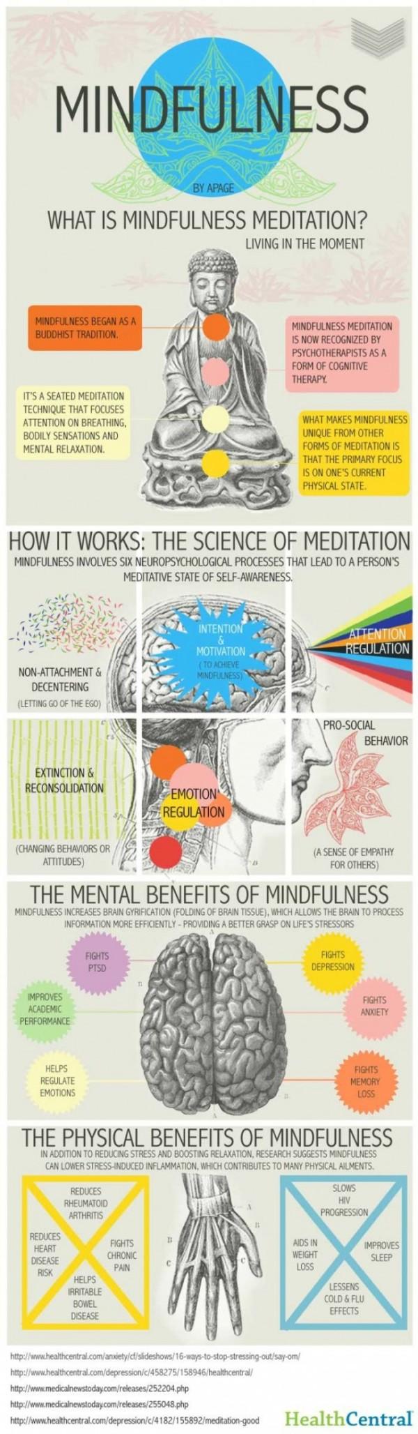midnfulness